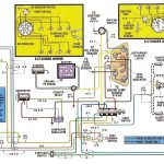 Ford Wiring Diagrams Online. Ford. Automotive Wiring Diagrams with regard to 2003 Ford F350 Wiring Diagram