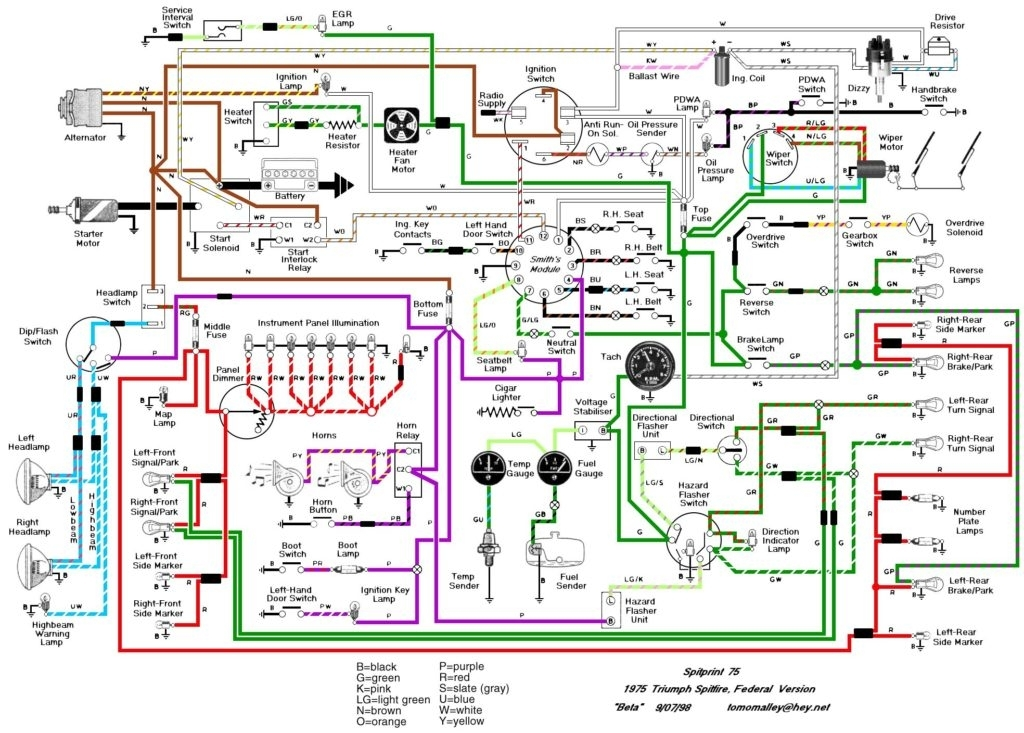 Free Wiring Diagrams For Cars On Be29E78A9B223A9820997F058B4332E6 throughout Free Wiring Diagrams
