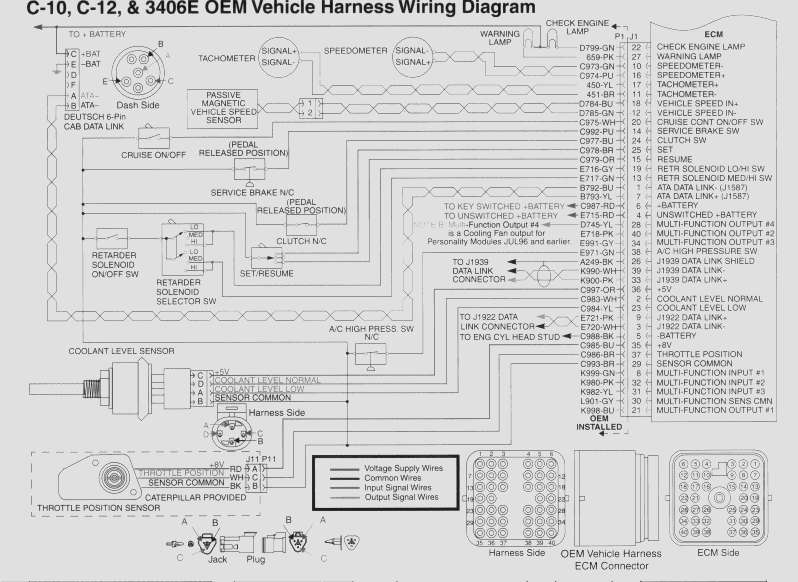 Freightliner Argosy Fuse Box Diagram Freightliner Argosy Workshop with 2006 Freightliner Electrical Wiring Diagrams