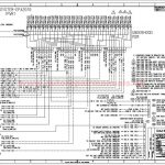 Freightliner Chassis Wiring Diagram in 2006 Freightliner Electrical Wiring Diagrams