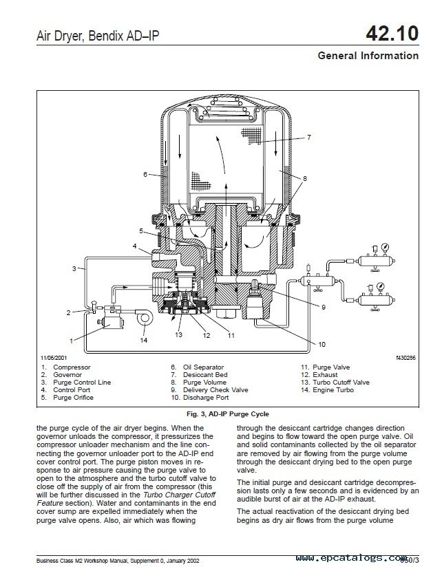 freightliner fld 112 wiring diagram ebook the successful coach insider secrets to becoming a ... melex model 112 wiring diagram