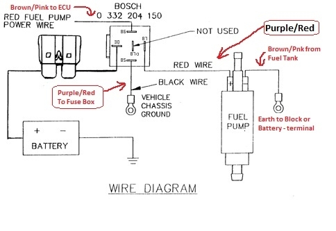 Fuel Pump Relay Wiring Diagram How To Rewire Install Fuel Pump within Airtex Fuel Pump Wiring Diagram