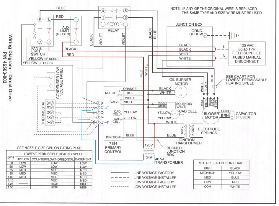 house blower motor wiring diagram honeywell fan limit switch wiring diagram | fuse box and ... #1