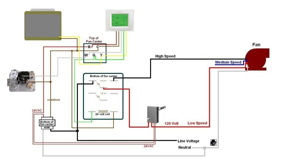 Furnace Fan Wiring Diagram with regard to Furnace Blower Motor Wiring Diagram