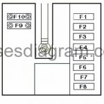 Fuse Box Alfa Romeo 156 regarding Alfa 156 Wiring Diagram