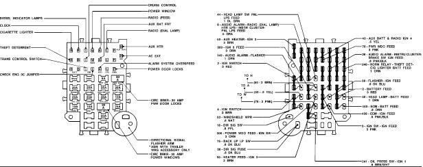 Fuse Box Gm. Car Wiring Diagram Download. Moodswings.co in 1974 Chevy Truck Fuse Box Diagram