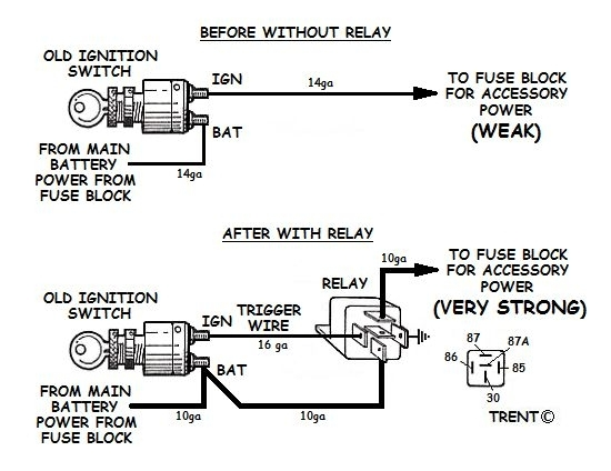20 Best Chevy Truck Steering Column Wiring Diagram
