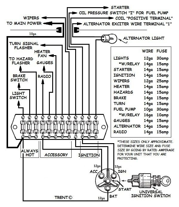 Fuse Panel, Ignition Switches, Etc How To Wire Stuff Up Under within How To Wire A Fuse Box Diagram