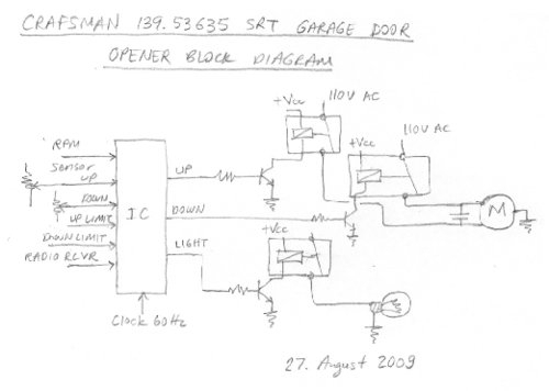 garage sensor wiring diagram genie garage door safety sensor intended for garage door opener wiring diagram genie wiring diagram genie garage door opener adjustment garage door safety sensor wiring diagram at readyjetset.co