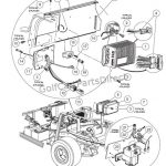 Gas Club Car Wiring Diagrams – Readingrat within Club Car Wiring Diagram 48 Volt