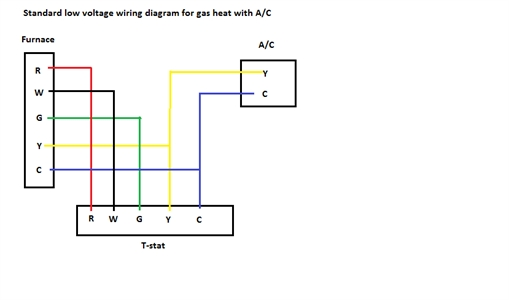 Gas Furnace Silhouette 2 Fd5D302F050201008 Wiring Diagram - Fixya pertaining to Gas Furnace Wiring Diagram