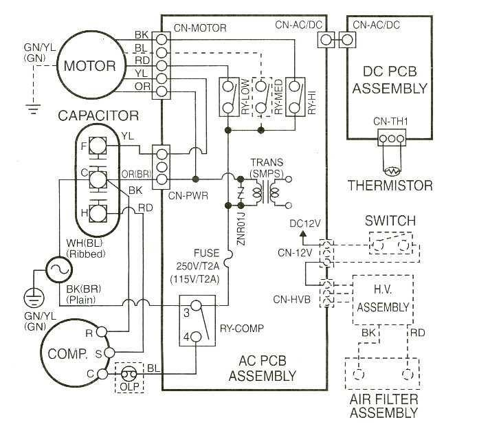 Gas Furnace Wiring Schematic - Facbooik throughout Gas Furnace Wiring Diagram