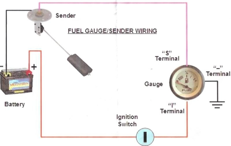 Gas Gauge Wiring. Wiring Diagram Images Database. Amornsak.co intended for Faria Fuel Gauge Wiring Diagram