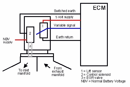 Gas Solenoid Valve Wiring Diagram - Best Wiring Diagram 2017 regarding Gas Solenoid Valve Wiring Diagram