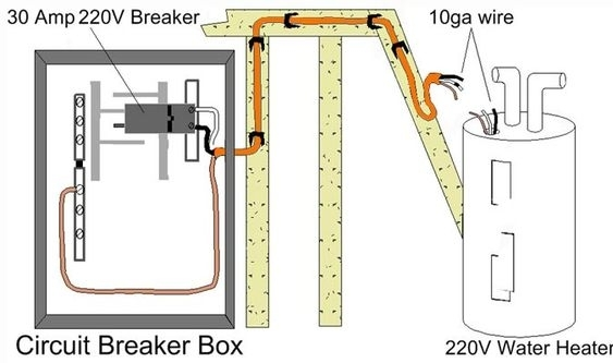 Ge Electric Hot Water Tank Wiring Diagram Ge Water Heater Wiring with regard to Electric Water Heater Wiring Diagram