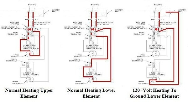 Ge Electric Hot Water Tank Wiring Diagram How To Remove And inside Hot Water Tank Wiring Diagram