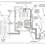 generac auto transfer switch wiring diagram facbooik with regard to generac automatic transfer switch wiring diagram 150x150 generac rtsw200a3 200 amp automatic smart transfer switch w power rtsw200a3 wiring diagram at gsmx.co
