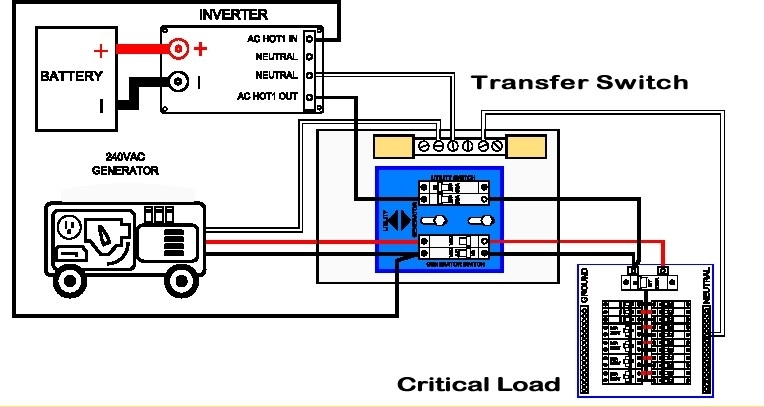 Generac Automatic Transfer Switch Wiring Diagram