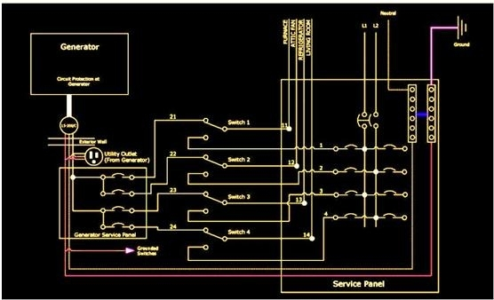 Generac Transfer Switch Wiring Diagram Fuse Box And
