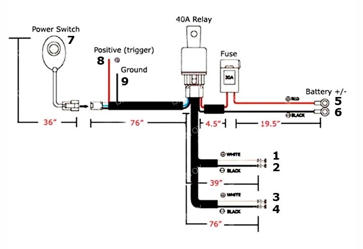 general guide on how to wire relay harness w   on  off
