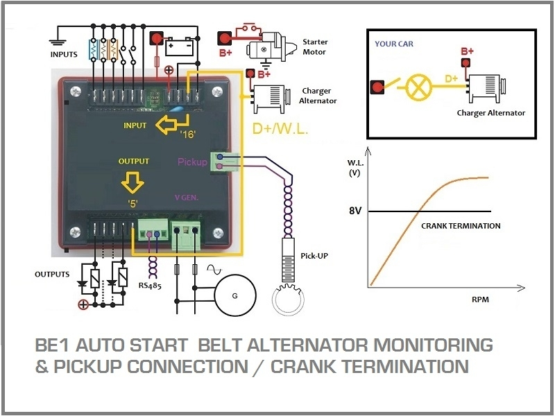 Wiring Diagram For Car Generator : Generator auto start circuit diagram genset controller