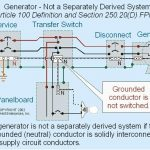 Generator Transfer Switch Buying And Wiring – Readingrat for Generac Transfer Switch Wiring Diagram