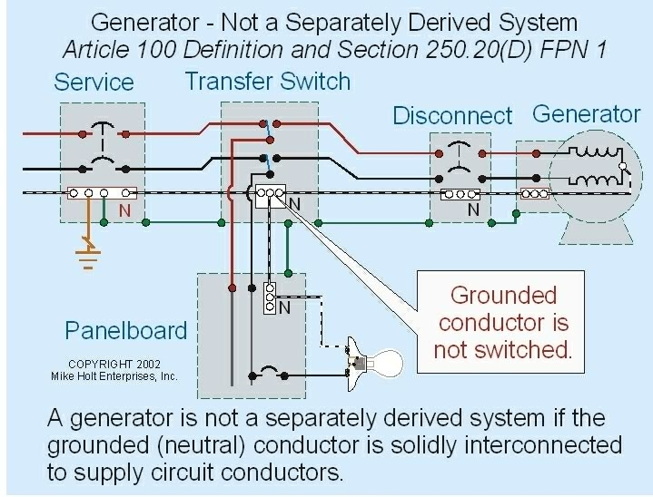 generac transfer switch wiring diagram