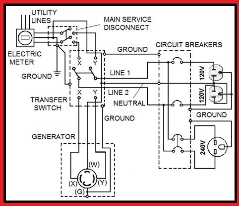 Generator Transfer Switch Buying And Wiring – Readingrat inside Generator Transfer Switch Wiring Diagram