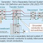 Generator Transfer Switch Buying And Wiring – Readingrat intended for Generator Transfer Switch Wiring Diagram