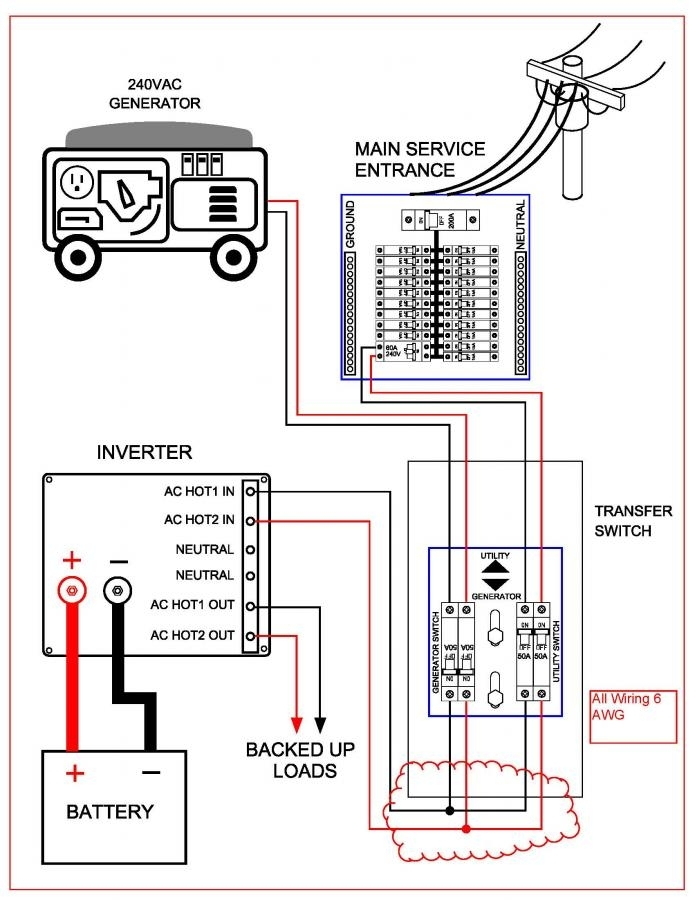Generator Transfer Switch Wiring Diagram : Westinghouse transfer switch wiring diagrams