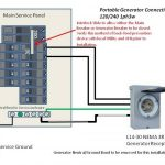 Generator Twist-Lock Question - Doityourself Community Forums intended for 30 Amp Twist Lock Plug Wiring Diagram