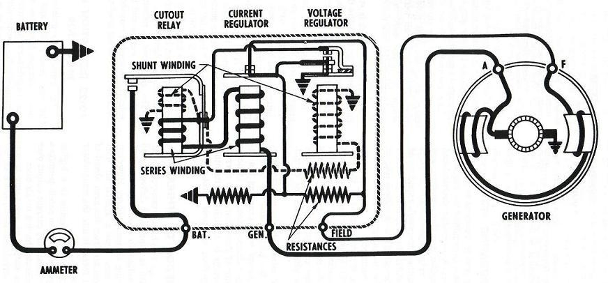 generator wire diagram synchronous generator basics simple
