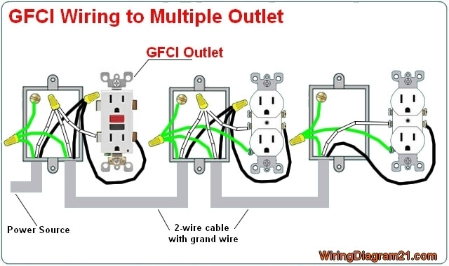 Gfci Outlet Wiring Diagram | House Electrical Wiring Diagram pertaining to Gfci Wiring Diagram