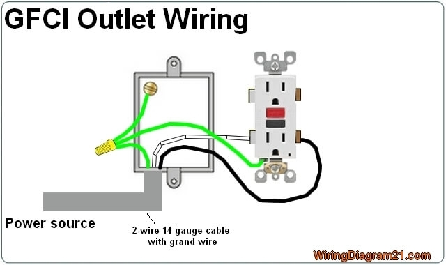 Gfci Outlet Wiring Diagram | House Electrical Wiring Diagram with regard to Gfci Wiring Diagram