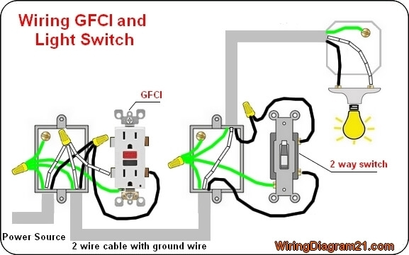 Gfci Outlet Wiring Diagram | House Electrical Wiring Diagram within Gfci Wiring Diagram
