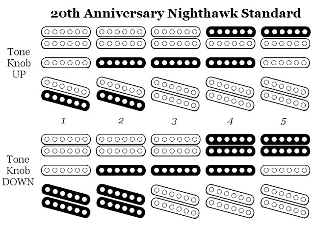 Gibson Nighthawk 1994 St3 Floyd Pickup Selection - Gibson Guitar Board inside Epiphone Nighthawk Wiring Diagram