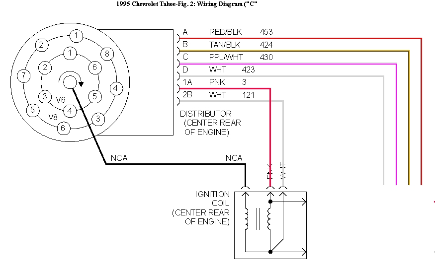 Chevrolet Voltage Regulator Wiring Diagram : Hei wiring diagram fuse box and
