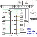 Gm Silverado Data Bus Communication Started In 2003 And With throughout 2003 Chevy Silverado Wiring Diagram