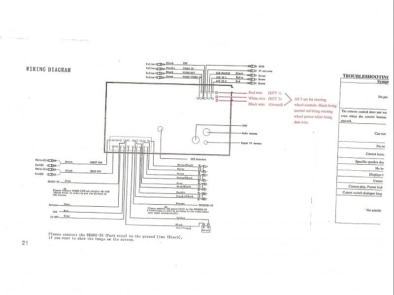 Gmos 04 Wiring Diagram | Boulderrail intended for Gmos-04 Wiring Diagram