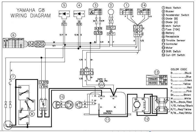 harley davidson gas golf cart wiring diagram
