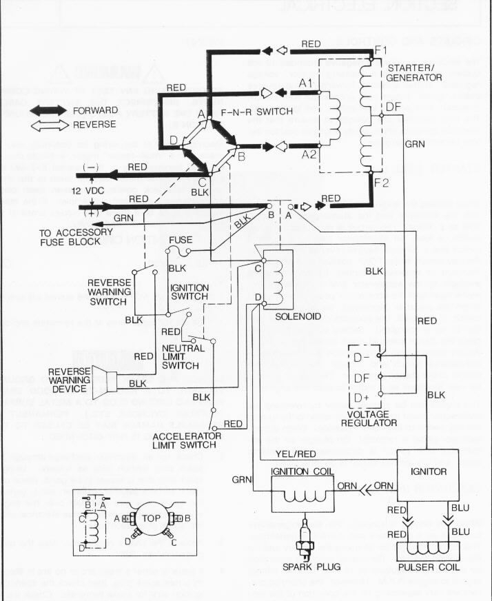 Yamaha G Golf Cart Wiring Diagram