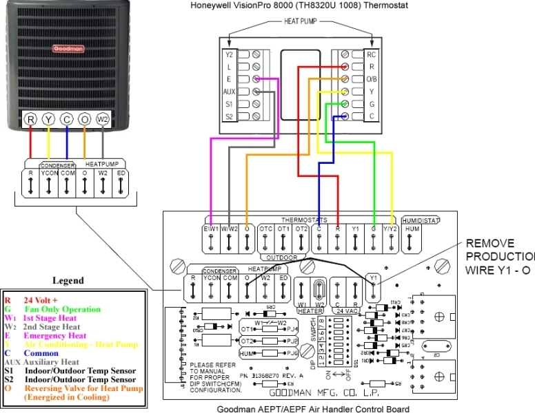 goodman ac thermostat wiring diagram heat pump thermostat