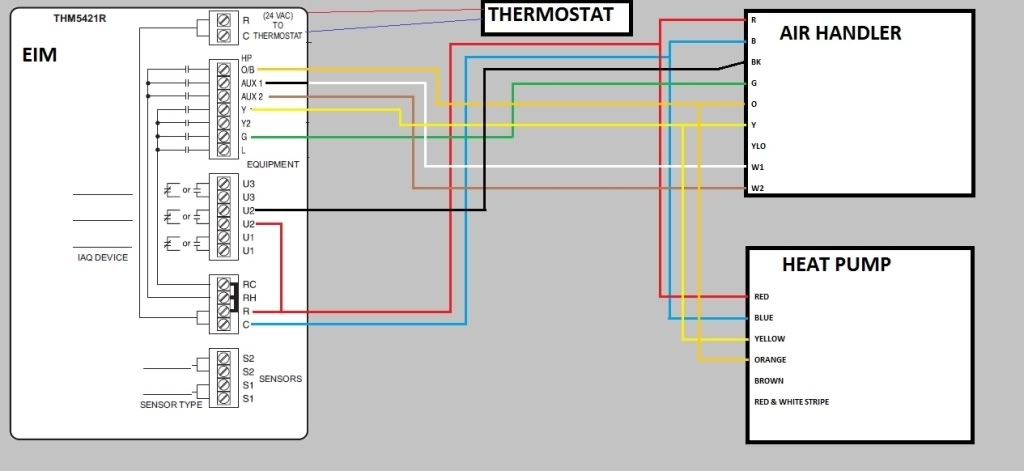 Wiring Diagram For Heat Pump Thermostat : Goodman air handler wiring diagram fuse box and