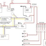 Great Starting Point For Wiring Up A Leisure Battery | T4 regarding Camper Wiring Diagram