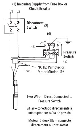 Green Road Farm ~ Submersible Well Pump Installation & Troubleshooting within 3 Wire Well Pump Wiring Diagram