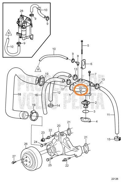 Gxi Volvo Penta Wiring Diagram - Wiring Diagram And Fuse Box with Alfa 156 Wiring Diagram