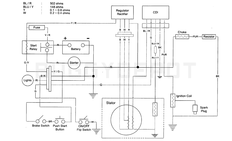 Gy6 150Cc Ignition Troubleshooting Guide: No Spark? - Buggy Depot in Gy6 Wiring Diagram