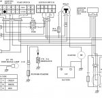 Gy6 150Cc Wiring Diagram And Blade 150 Wiring5B15D - Wiring pertaining to Gy6 150Cc Wiring Diagram