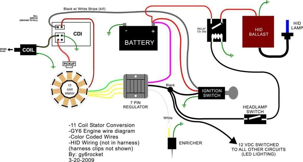 Gy6 Rectifier Wiring. Wiring Diagram Images Database. Amornsak.co regarding Gy6 Wiring Diagram