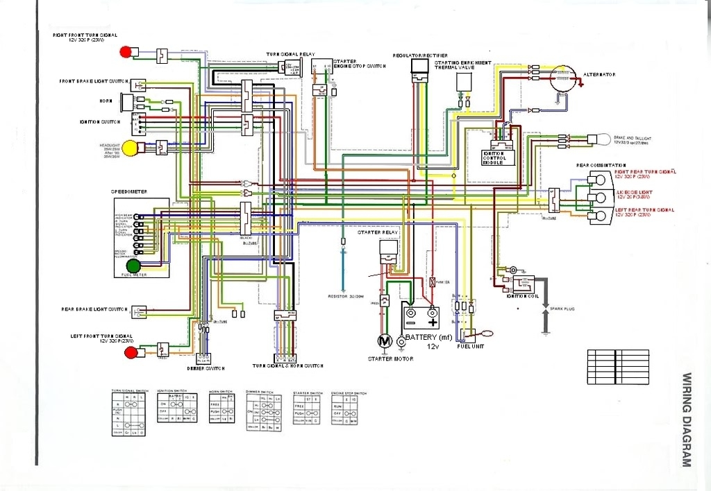 Diagram Wiring Gy6 150cc Full